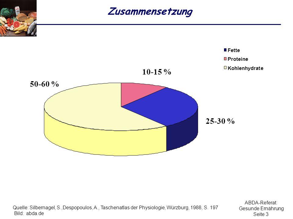 Fette Proteine Kohlenhydrate Quelle: Silbernagel, S.,Despopoulos, A., Taschenatlas der Physiologie, Würzburg, 1988, S. 197 Bild: abda.de ABDA-Referat: