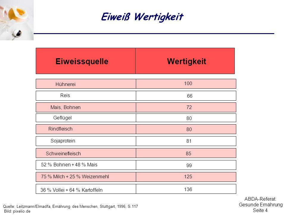 36 % Vollei + 64 % Kartoffeln 81 ABDA-Referat: Gesunde Ernährung Seite 4 Eiweiß Wertigkeit Quelle: Leitzmann/Elmadfa, Ernährung des Menschen, Stuttgar