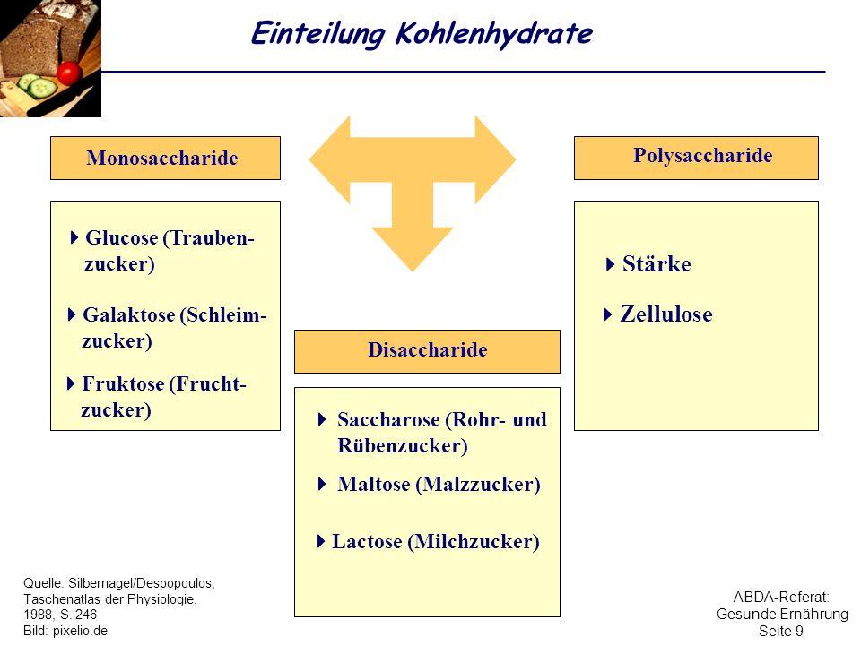 Polysaccharide ABDA-Referat: Gesunde Ernährung Seite 9 Einteilung Kohlenhydrate Monosaccharide Disaccharide Glucose (Trauben- zucker) Galaktose (Schle