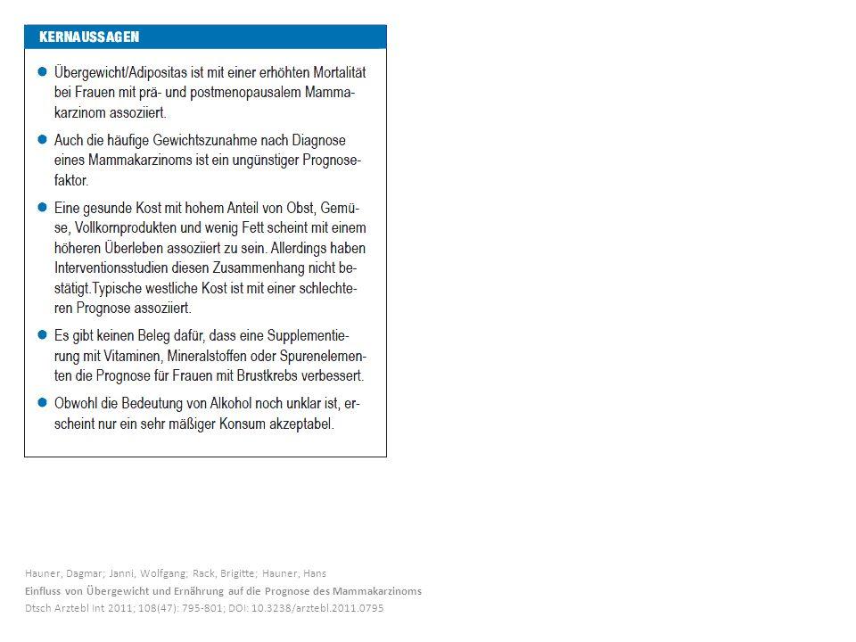 Hauner, Dagmar; Janni, Wolfgang; Rack, Brigitte; Hauner, Hans Einfluss von Übergewicht und Ernährung auf die Prognose des Mammakarzinoms Dtsch Arztebl Int 2011; 108(47): 795-801; DOI: 10.3238/arztebl.2011.0795