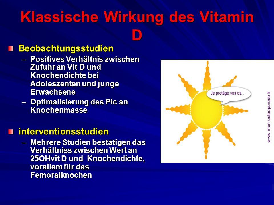 Klassische Wirkung des Vitamin D Beobachtungsstudien –Positives Verhältnis zwischen Zufuhr an Vit D und Knochendichte bei Adoleszenten und junge Erwac