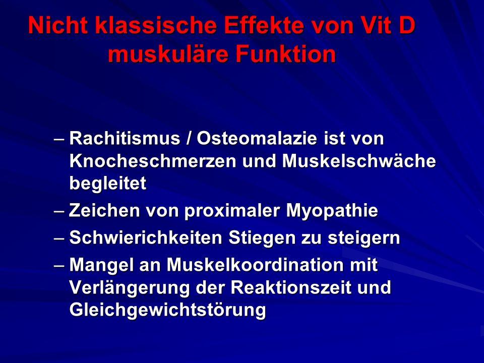 Nicht klassische Effekte von Vit D muskuläre Funktion –Rachitismus / Osteomalazie ist von Knocheschmerzen und Muskelschwäche begleitet –Zeichen von pr