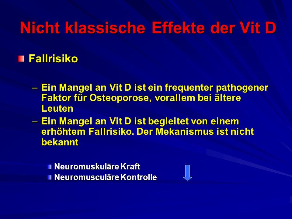 Nicht klassische Effekte der Vit D Fallrisiko –Ein Mangel an Vit D ist ein frequenter pathogener Faktor für Osteoporose, vorallem bei ältere Leuten –E
