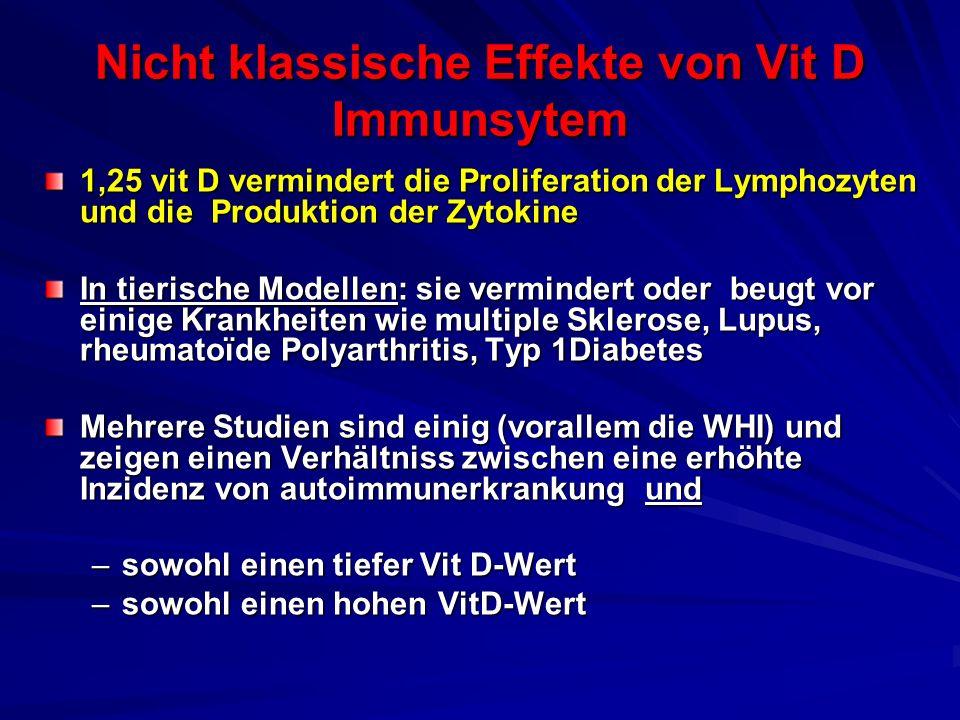 Nicht klassische Effekte von Vit D Immunsytem 1,25 vit D vermindert die Proliferation der Lymphozyten und die Produktion der Zytokine In tierische Mod