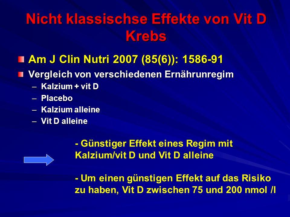 Nicht klassischse Effekte von Vit D Krebs Am J Clin Nutri 2007 (85(6)): 1586-91 Vergleich von verschiedenen Ernährunregim –Kalzium + vit D –Placebo –K