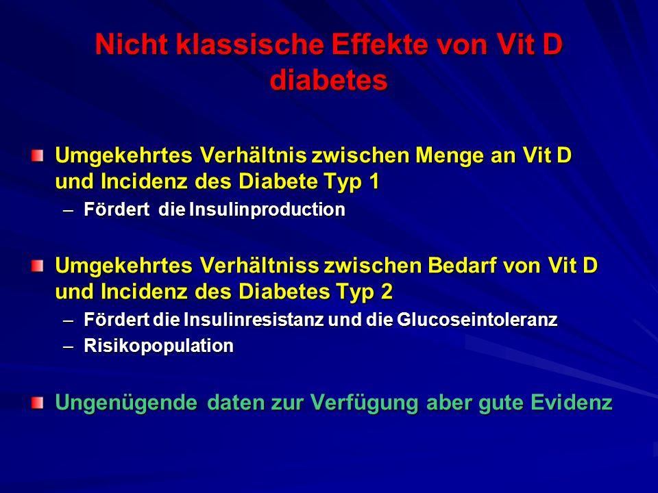 Nicht klassische Effekte von Vit D diabetes Umgekehrtes Verhältnis zwischen Menge an Vit D und Incidenz des Diabete Typ 1 –Fördert die Insulinproducti