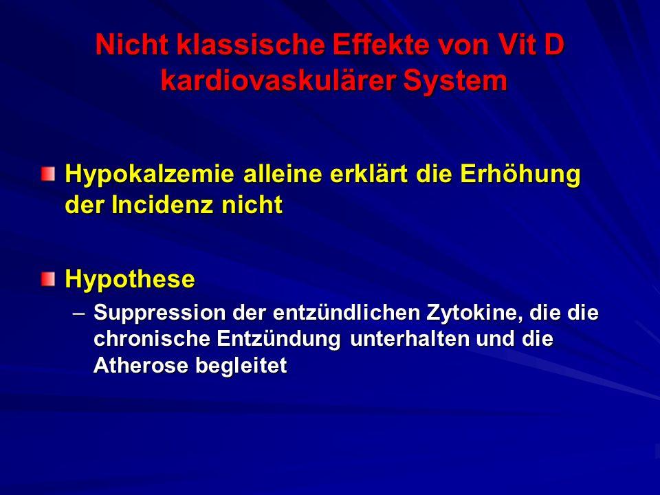 Nicht klassische Effekte von Vit D kardiovaskulärer System Hypokalzemie alleine erklärt die Erhöhung der Incidenz nicht Hypothese –Suppression der ent