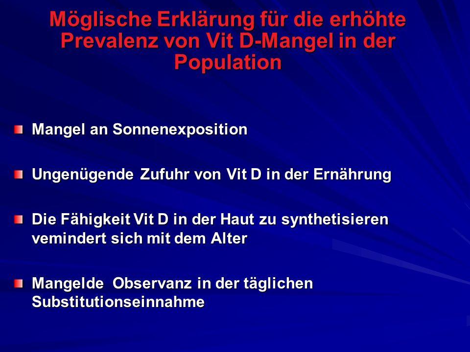 Möglische Erklärung für die erhöhte Prevalenz von Vit D-Mangel in der Population Mangel an Sonnenexposition Ungenügende Zufuhr von Vit D in der Ernähr
