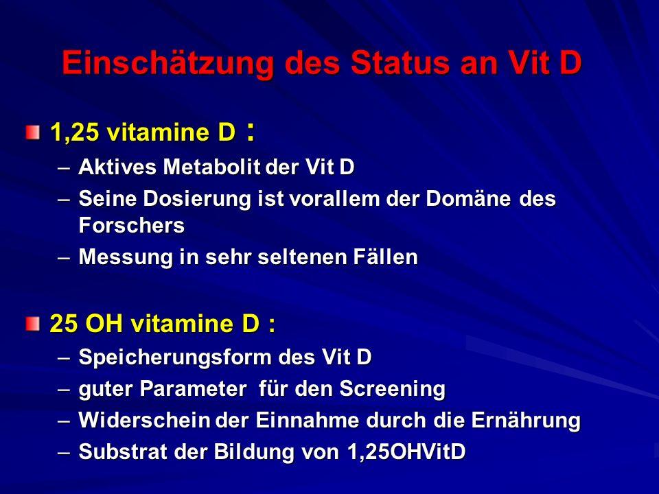 Einschätzung des Status an Vit D 1,25 vitamine D : –Aktives Metabolit der Vit D –Seine Dosierung ist vorallem der Domäne des Forschers –Messung in seh