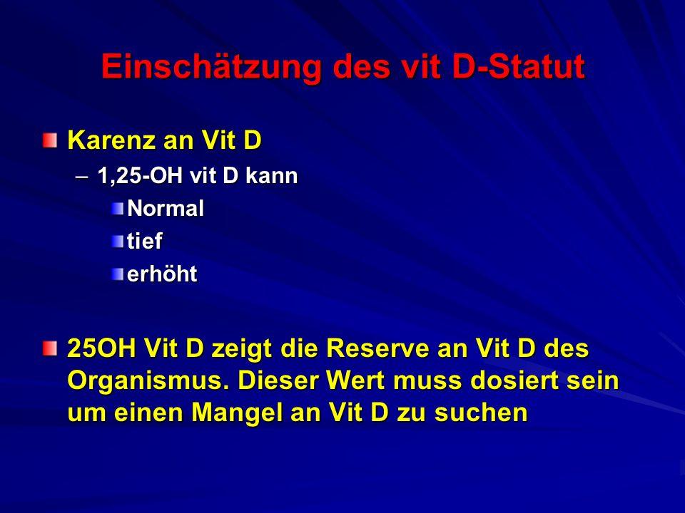 Einschätzung des vit D-Statut Karenz an Vit D –1,25-OH vit D kann Normaltieferhöht 25OH Vit D zeigt die Reserve an Vit D des Organismus. Dieser Wert m