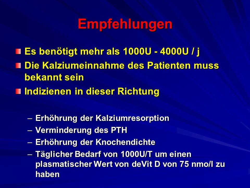 Es benötigt mehr als 1000U - 4000U / j Die Kalziumeinnahme des Patienten muss bekannt sein Indizienen in dieser Richtung –Erhöhrung der Kalziumresorpt