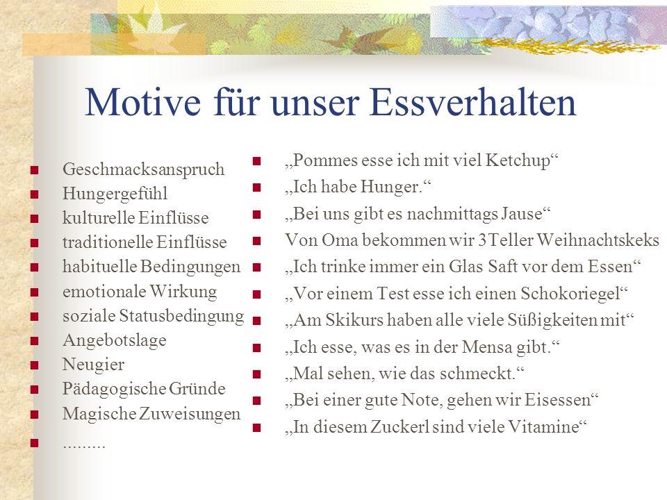 Literatur Volker Pudel.1998. Ernährungspsychologie.
