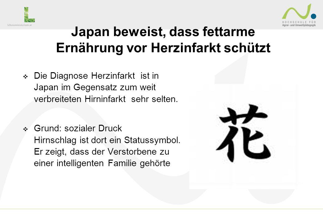 Die Diagnose Herzinfarkt ist in Japan im Gegensatz zum weit verbreiteten Hirninfarkt sehr selten. Grund: sozialer Druck Hirnschlag ist dort ein Status
