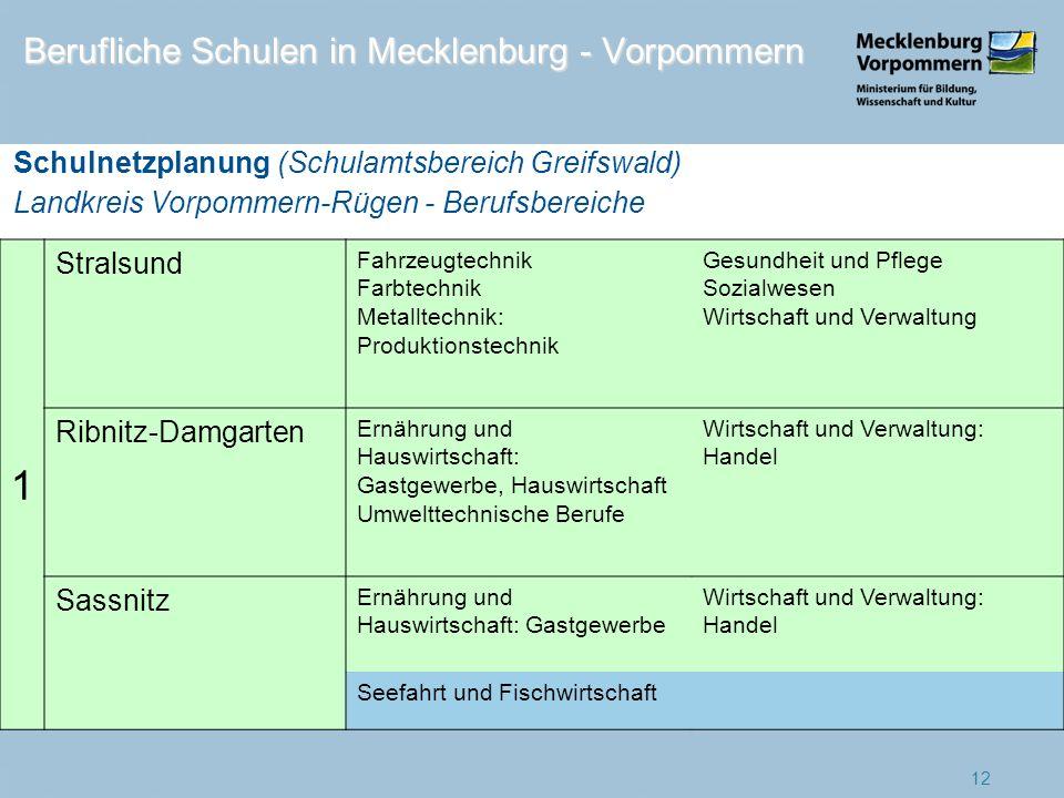 1 Stralsund Fahrzeugtechnik Farbtechnik Metalltechnik: Produktionstechnik Gesundheit und Pflege Sozialwesen Wirtschaft und Verwaltung Ribnitz-Damgarte