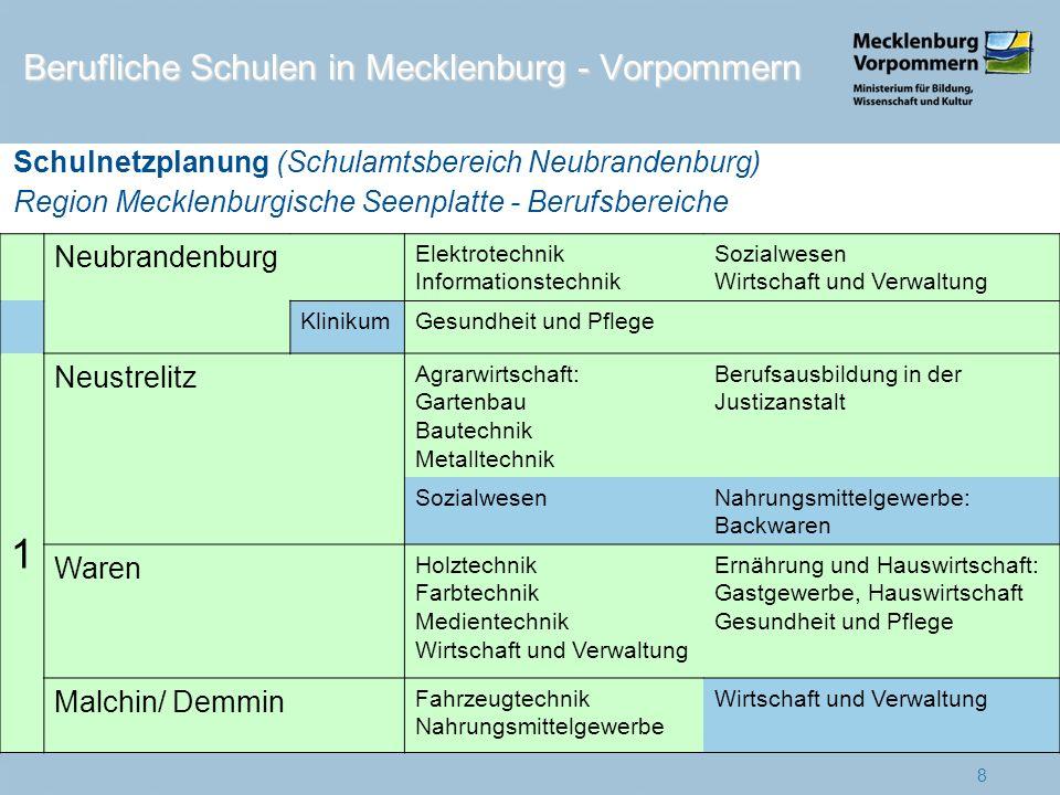 1 Greifswald Schüler 2010 2011 2.779 2.327 (84%) 1 2 Wolgast 1.225 1.021 (83%) 3 Eggesin 1.184 951 (80%)Verlagerung nach Torgelow 4 Greifswald Universitätsklinikum 522 491 (94%)Angliederung 2012 2 5 Wolgast Krankenhaus 69 72 (104%) 6 Pasewalk Klinikum 173 180 (104%) 9 Berufliche Schulen in Mecklenburg - Vorpommern Schulnetzplanung (Schulamtsbereich Greifswald) Landkreis Vorpommern-Greifswald - Standorte