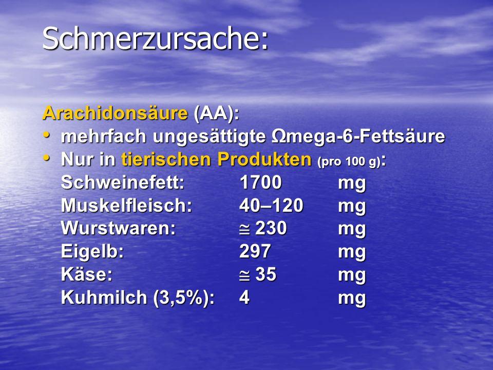 Schmerzursache: Arachidonsäure (AA): mehrfach ungesättigte mega-6-Fettsäure mehrfach ungesättigte mega-6-Fettsäure Nur in tierischen Produkten (pro 10