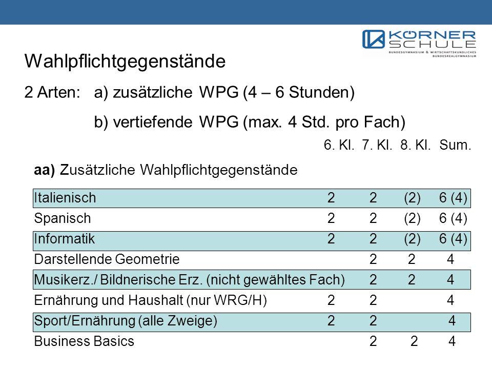 Beispiele WRG/H: 4 Std.(G&E) plus 6 Stunden ENH (a) 6., 7.
