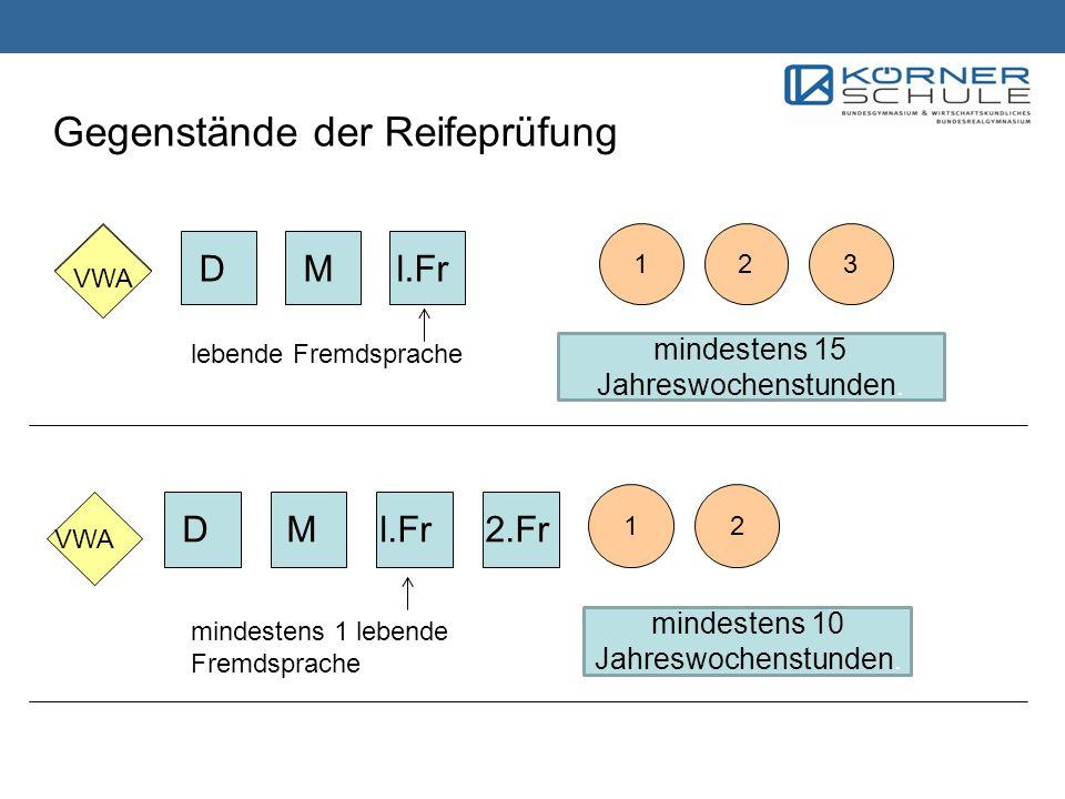 Wahlpflichtgegenstände und mündliche Reifeprüfung (1) a)Zusätzliche Wahlpflichtgegenstände als selbständige Prüfungsgebiete der mündlichen RP Ein 6-stündiger Wahlpflichtgegenstand lebende Fremdsprache ist zur mündlichen Reifeprüfung auf dem GERS-Niveau A2 als selbständiges Prüfungsgebiet zugelassen.