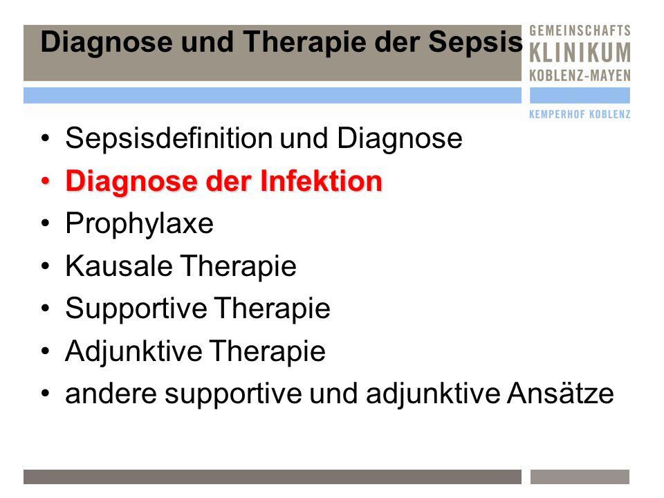 Sepsisdefinition und Diagnose Diagnose der InfektionDiagnose der Infektion Prophylaxe Kausale Therapie Supportive Therapie Adjunktive Therapie andere