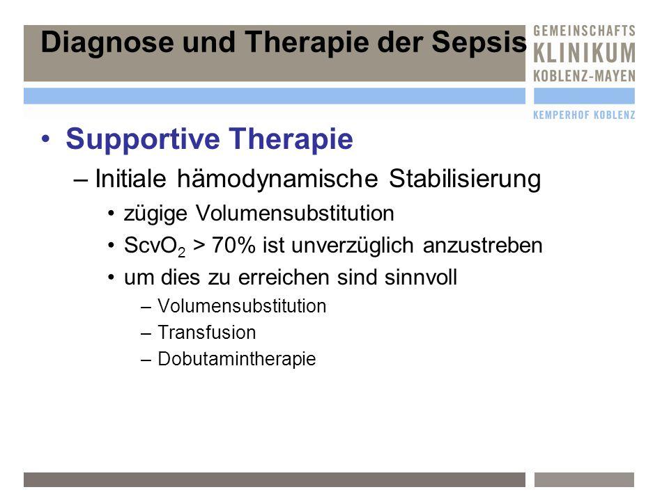 Supportive Therapie –I–Initiale hämodynamische Stabilisierung zügige Volumensubstitution ScvO 2 > 70% ist unverzüglich anzustreben um dies zu erreiche