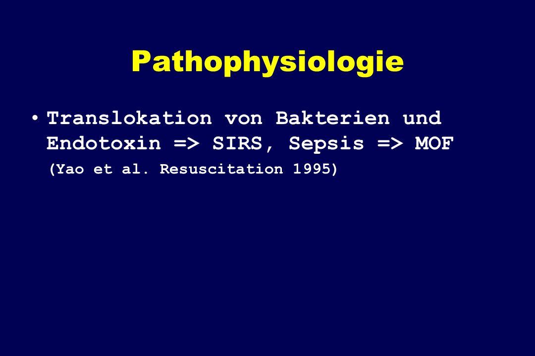 Pathophysiologie Translokation von Bakterien und Endotoxin => SIRS, Sepsis => MOF (Yao et al. Resuscitation 1995)