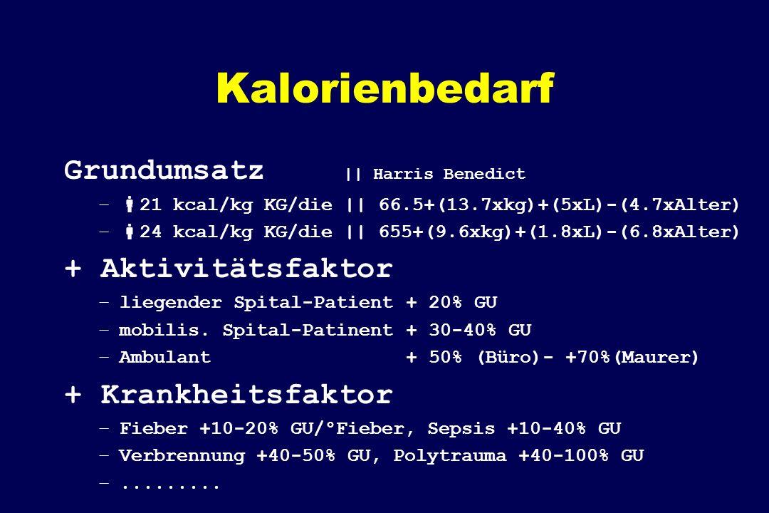 Kalorienbedarf Grundumsatz    Harris Benedict – 21 kcal/kg KG/die    66.5+(13.7xkg)+(5xL)-(4.7xAlter) – 24 kcal/kg KG/die    655+(9.6xkg)+(1.8xL)-(6.8
