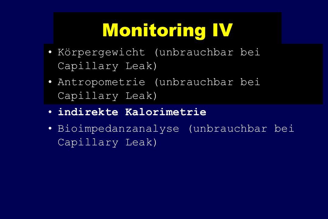 Monitoring IV Körpergewicht (unbrauchbar bei Capillary Leak) Antropometrie (unbrauchbar bei Capillary Leak) indirekte Kalorimetrie Bioimpedanzanalyse (unbrauchbar bei Capillary Leak)