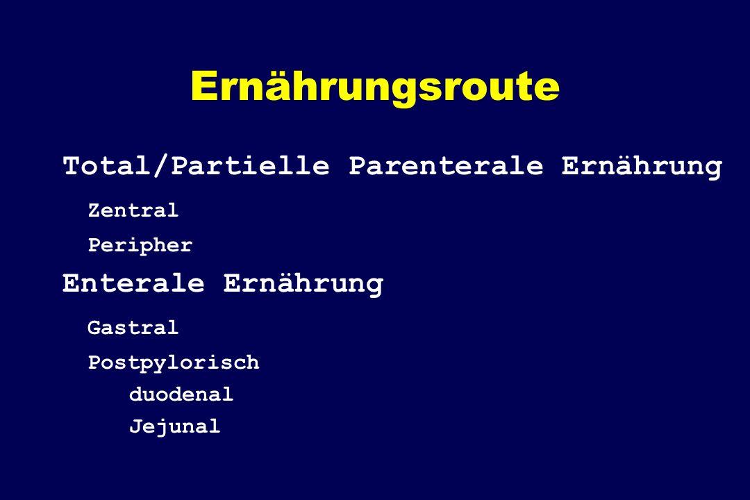 Ernährungsroute Total/Partielle Parenterale Ernährung Zentral Peripher Enterale Ernährung Gastral Postpylorisch duodenal Jejunal
