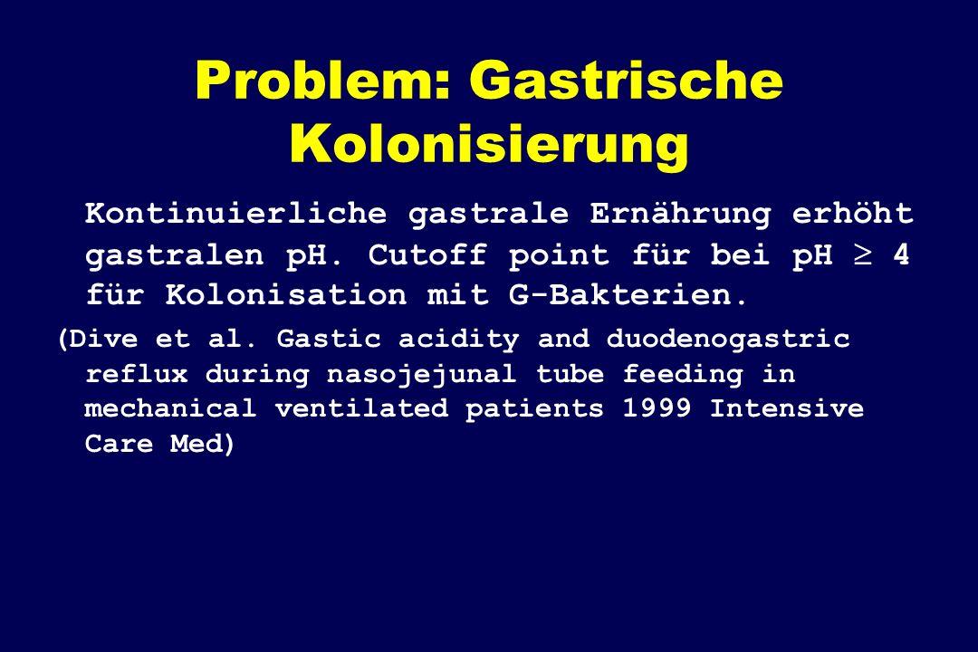 Problem: Gastrische Kolonisierung Kontinuierliche gastrale Ernährung erhöht gastralen pH. Cutoff point für bei pH 4 für Kolonisation mit G-Bakterien.