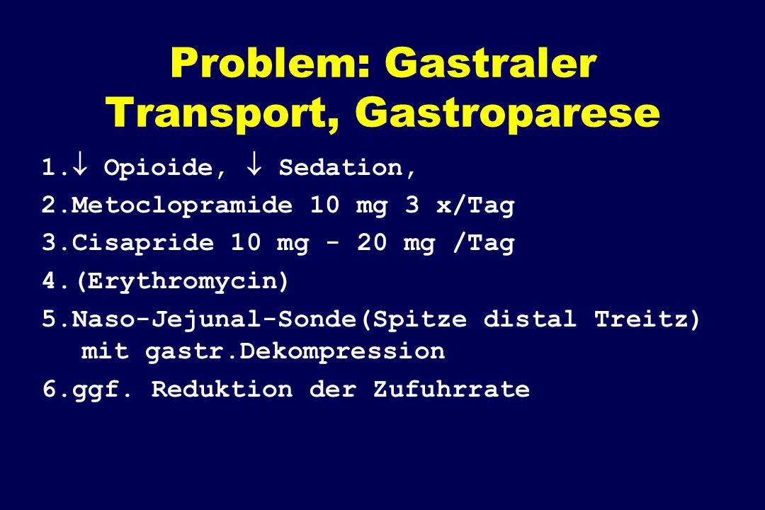 Problem: Gastraler Transport, Gastroparese 1.