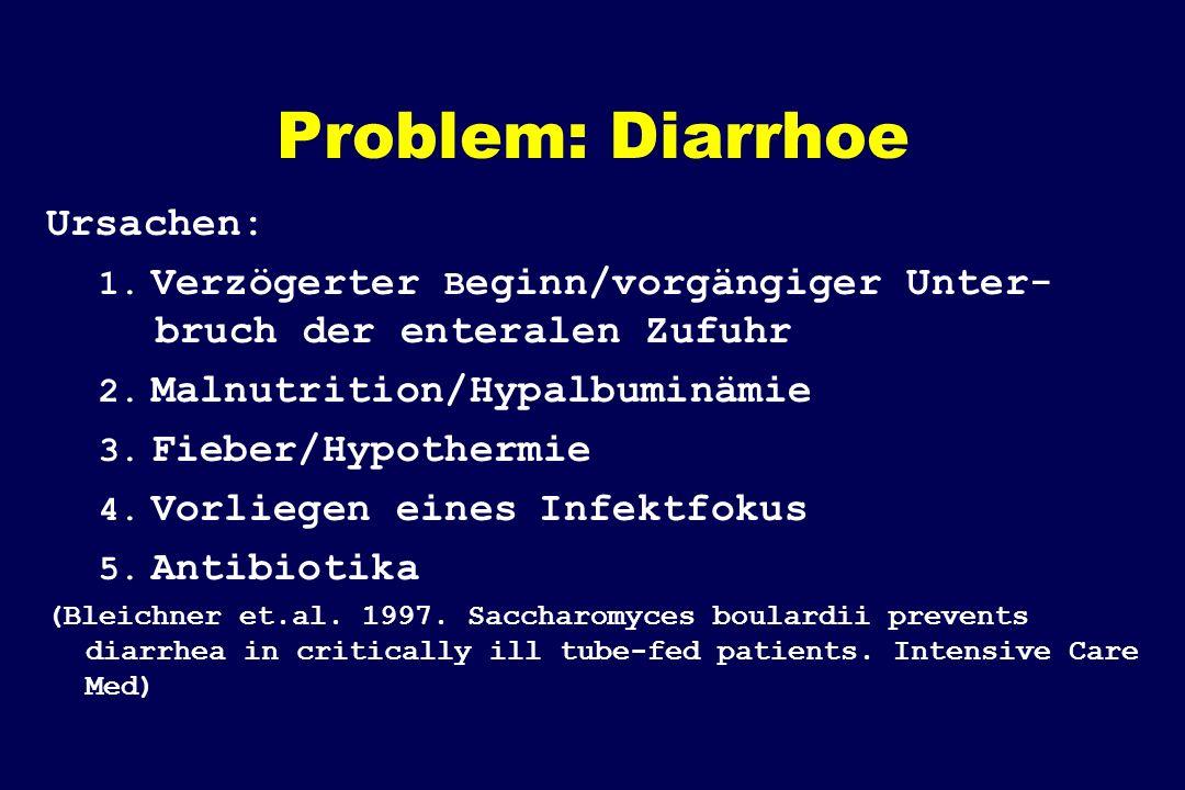 Problem: Diarrhoe Ursachen: 1. Verzögerter B eginn/vorgängiger Unter- bruch der enteralen Zufuhr 2. Malnutrition/Hypalbuminämie 3. Fieber/Hypothermie