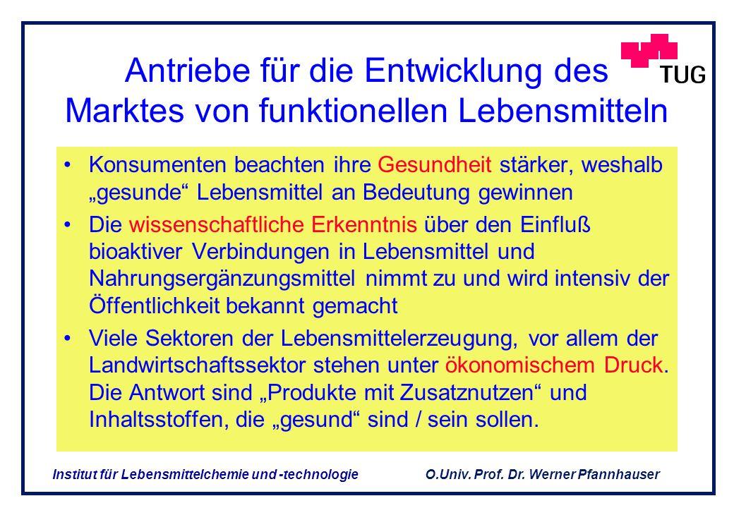 O.Univ. Prof. Dr. Werner Pfannhauser Institut für Lebensmittelchemie und -technologie DER PARADIGMENWECHSEL 2 Vom generell zum individuell festgelegte