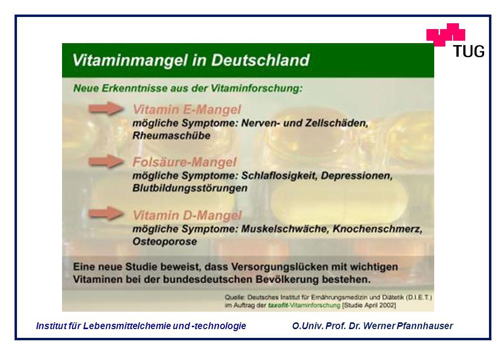 O.Univ. Prof. Dr. Werner Pfannhauser Institut für Lebensmittelchemie und -technologie Nachweisbare Mängel in der Bevölkerung Klar nachweisbare Mängel