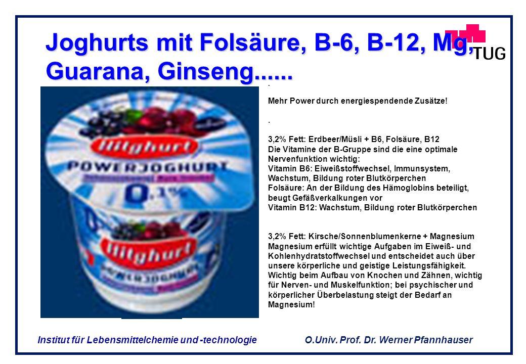 O.Univ. Prof. Dr. Werner Pfannhauser Institut für Lebensmittelchemie und -technologie Erforderliche täglicher Folasatzufuhr Wenn Sie besonders folatre