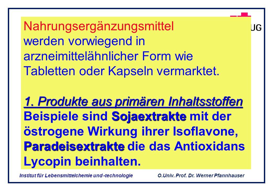O.Univ. Prof. Dr. Werner Pfannhauser Institut für Lebensmittelchemie und -technologie Joghurts mit Folsäure, B-6, B-12, Mg, Guarana, Ginseng....... Me