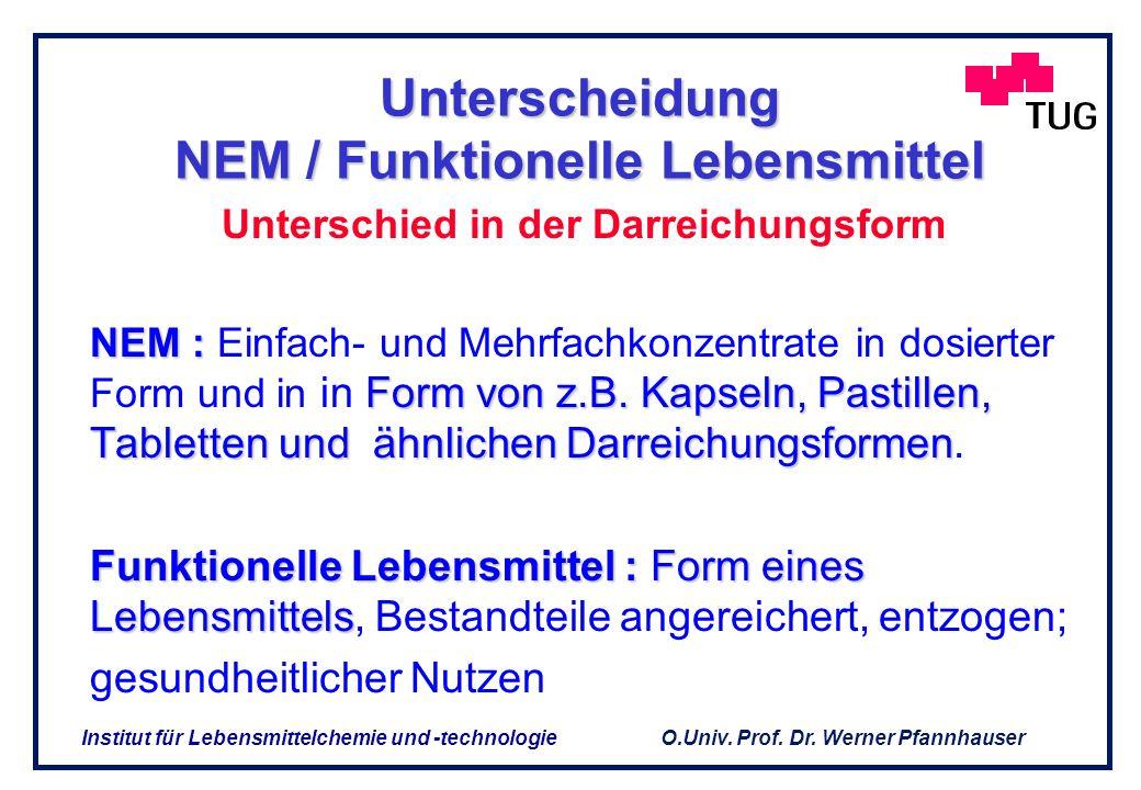 O.Univ. Prof. Dr. Werner Pfannhauser Institut für Lebensmittelchemie und -technologie Echinacea