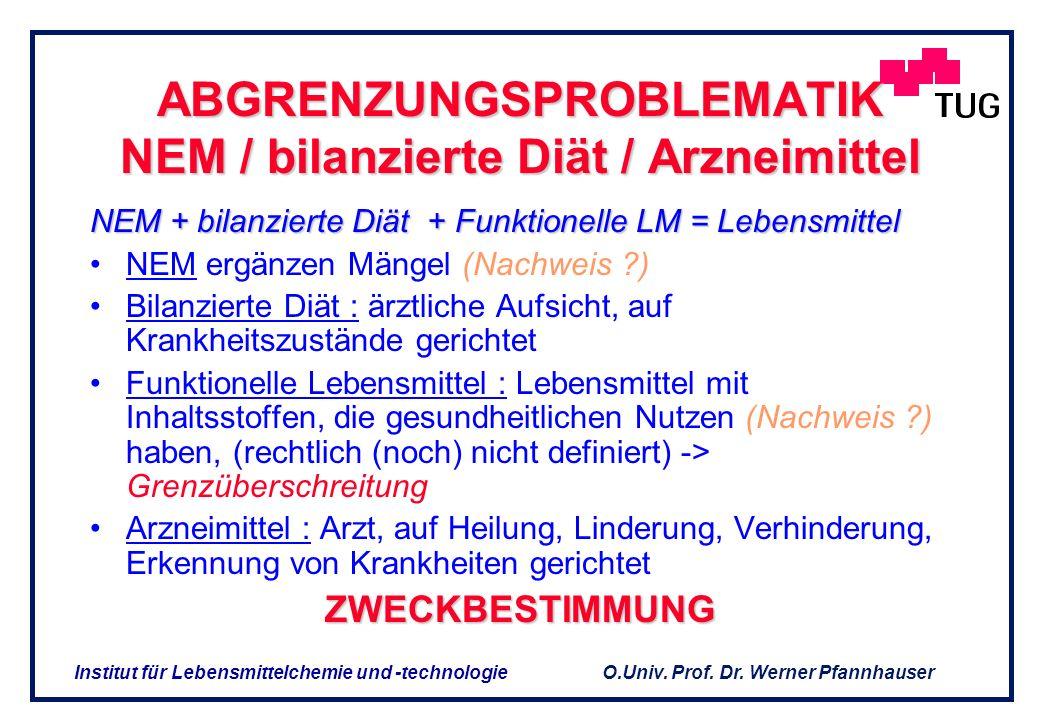 O.Univ. Prof. Dr. Werner Pfannhauser Institut für Lebensmittelchemie und -technologie Unilevers BECEL pro activ Neuartiges Lebensmittel Cholesterin- s