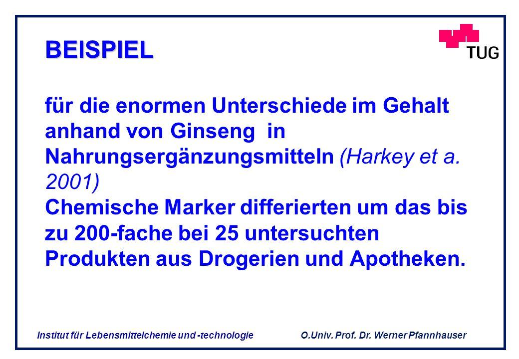 O.Univ. Prof. Dr. Werner Pfannhauser Institut für Lebensmittelchemie und -technologie PROBLEM PROBLEM Fälle von Vergiftungen aufgrund von Verunreinigu