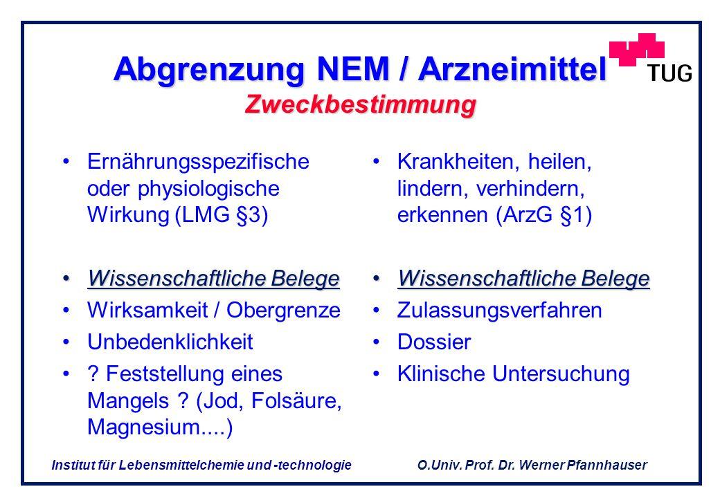 O.Univ. Prof. Dr. Werner Pfannhauser Institut für Lebensmittelchemie und -technologie NEM - Definition nach LMG (1975) § 3. Nahrungsergänzungsmittel s