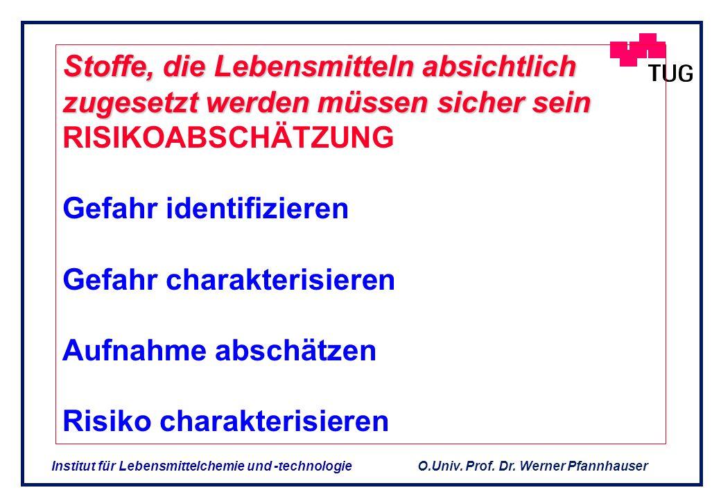 O.Univ. Prof. Dr. Werner Pfannhauser Institut für Lebensmittelchemie und -technologie DIE GRUNDFRAGEN Ist Zufuhr notwendig ? Wie viel ist nötig ? Wiev