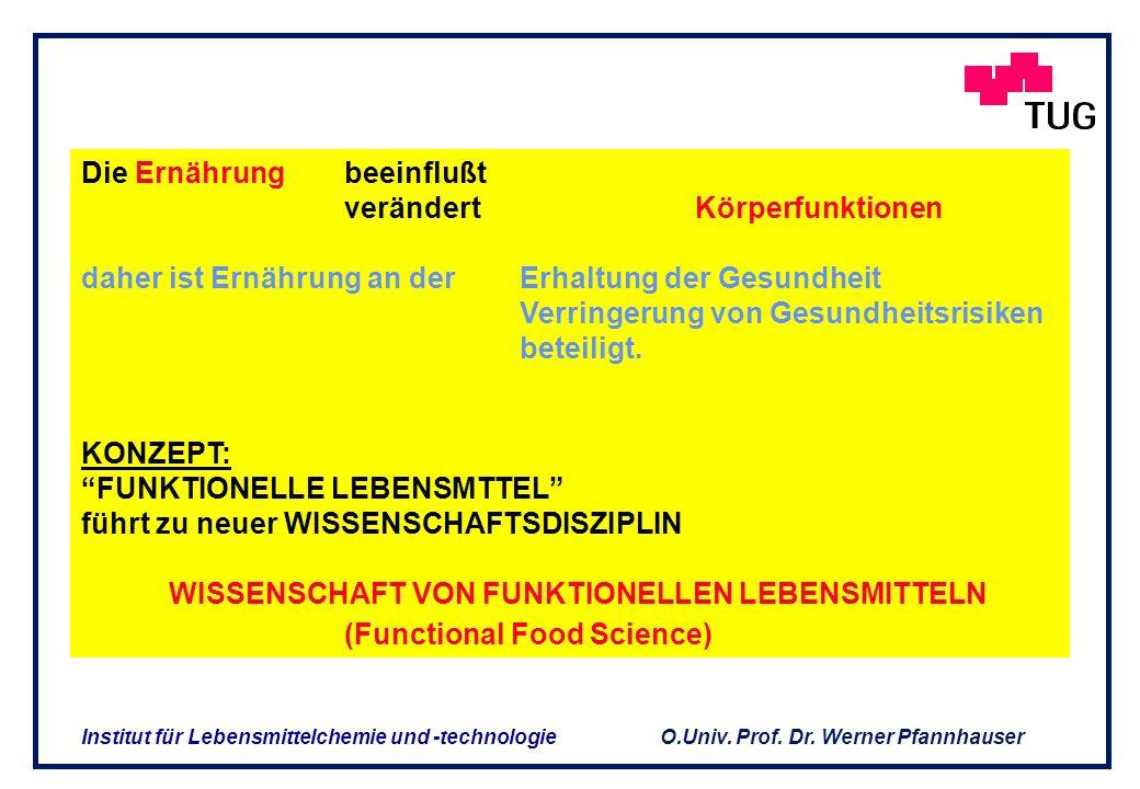 O.Univ. Prof. Dr. Werner Pfannhauser Institut für Lebensmittelchemie und -technologie Stoffe, die Lebensmitteln absichtlich zugesetzt werden müssen si