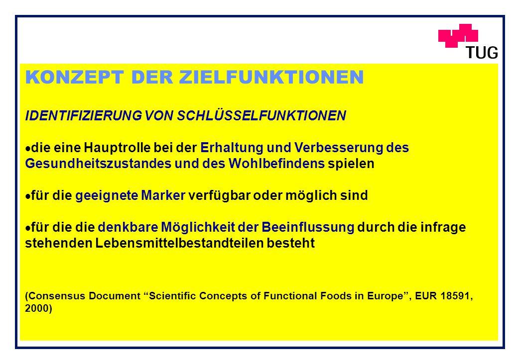 O.Univ. Prof. Dr. Werner Pfannhauser Institut für Lebensmittelchemie und -technologie DIE WISSENSCHAFT VON FUNKTIONELLEN LEBENSMITTELN (Functional Foo