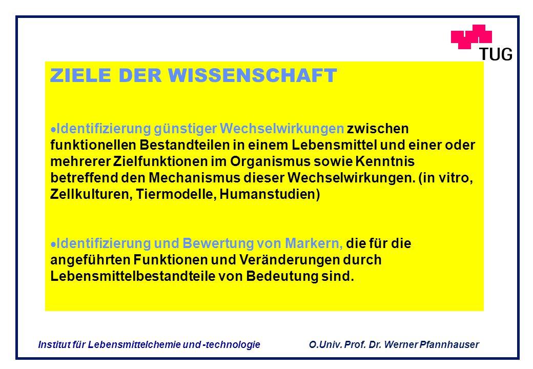 O.Univ. Prof. Dr. Werner Pfannhauser Institut für Lebensmittelchemie und -technologie KONZEPT DER ZIELFUNKTIONEN IDENTIFIZIERUNG VON SCHLÜSSELFUNKTION