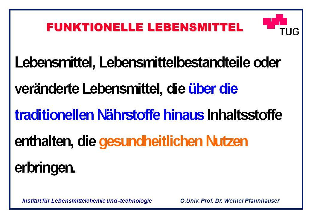 O.Univ. Prof. Dr. Werner Pfannhauser Institut für Lebensmittelchemie und -technologie DER MENSCH AUF DER SUCHE...