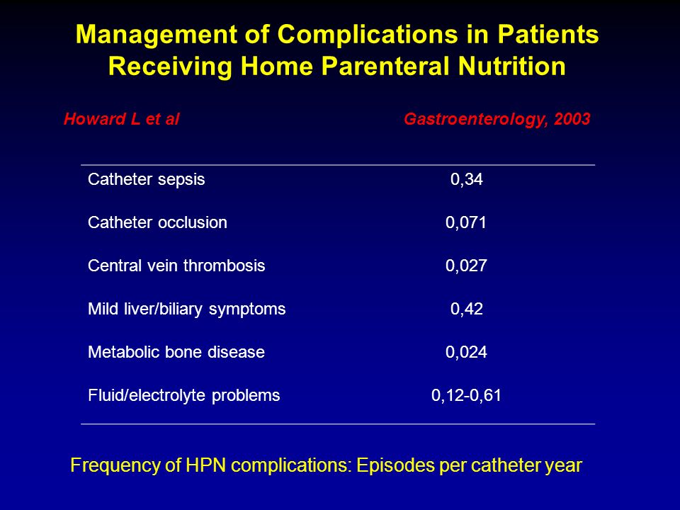 Complications of Central Venous Catheters in Patients on Home Parenteral Nutrition Shirotani N et al Surg Today, 2006; 36:420-424 0,1150,167-5,4860,958Sex 0,5010,928-1,0370,981 0,1870,08-1,6360,362Duration of HPN (< 405 d vs 405 d) 0,1150,699-27,3464,373Type of catheter (tunneled vs implanted) P value95% Confidence intervallOdds RatioVariables 0,040,001-0,8520,035Disease (benign vs malignant) Risk factors for CVC related infection Age