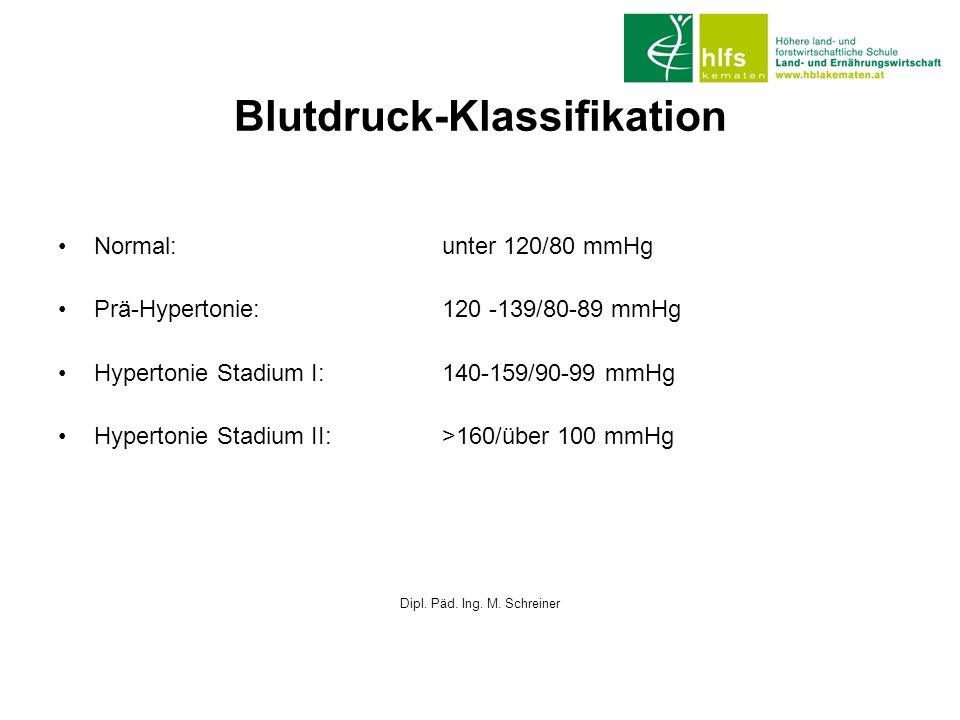 Blutdruck-Klassifikation Normal:unter 120/80 mmHg Prä-Hypertonie:120 -139/80-89 mmHg Hypertonie Stadium I:140-159/90-99 mmHg Hypertonie Stadium II:>16