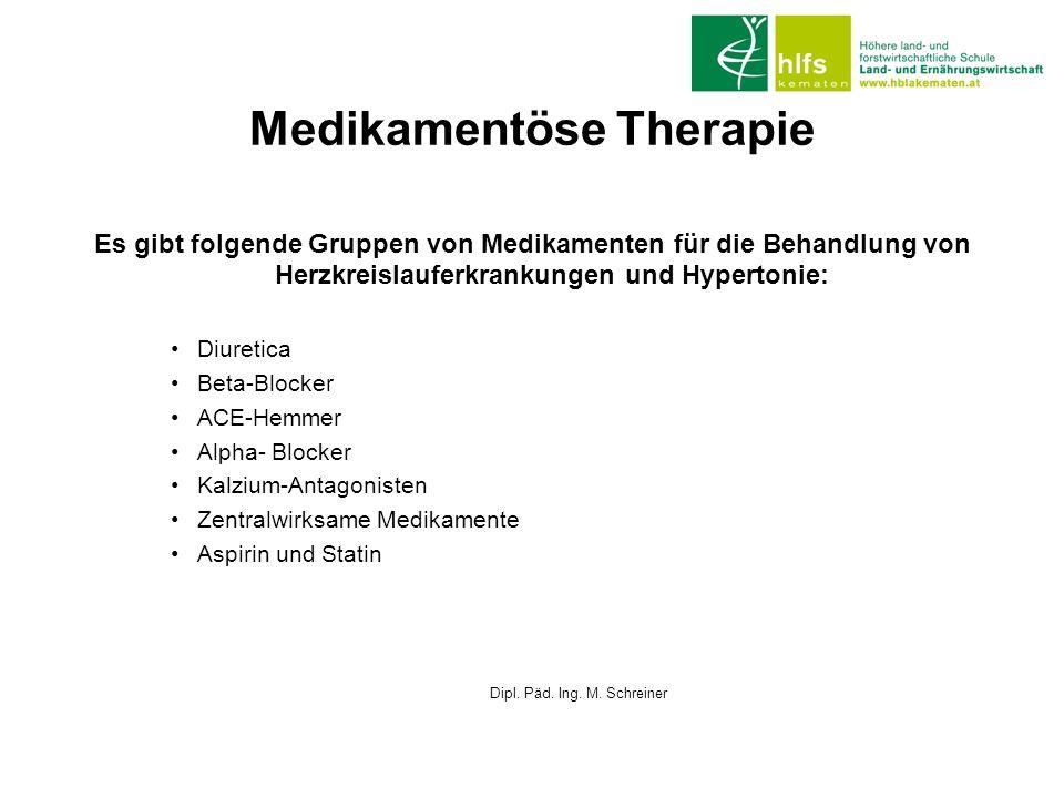 Medikamentöse Therapie Es gibt folgende Gruppen von Medikamenten für die Behandlung von Herzkreislauferkrankungen und Hypertonie: Diuretica Beta-Block