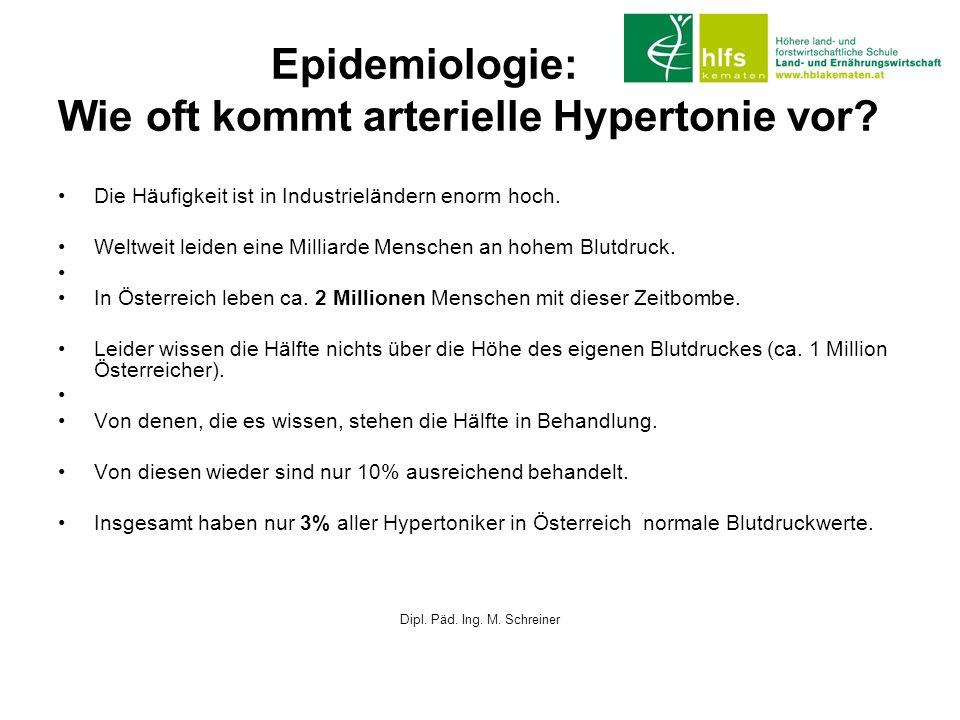 Welche Schäden werden mit der Hypertonie verursacht.