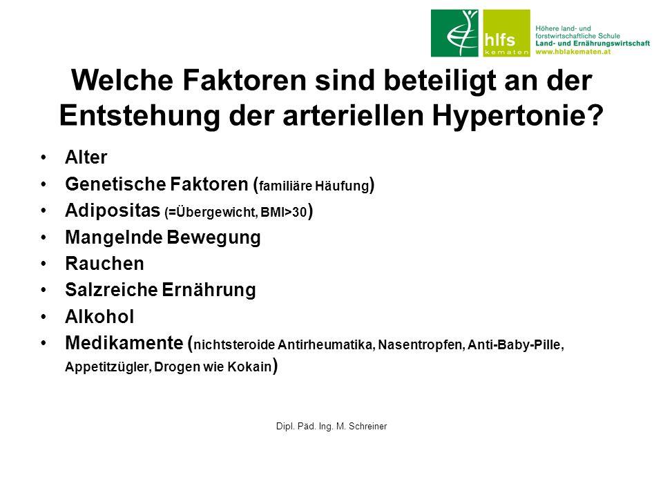 Welche Faktoren sind beteiligt an der Entstehung der arteriellen Hypertonie? Alter Genetische Faktoren ( familiäre Häufung ) Adipositas (=Übergewicht,