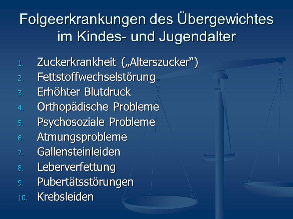 Folgeerkrankungen des Übergewichtes im Kindes- und Jugendalter 1.